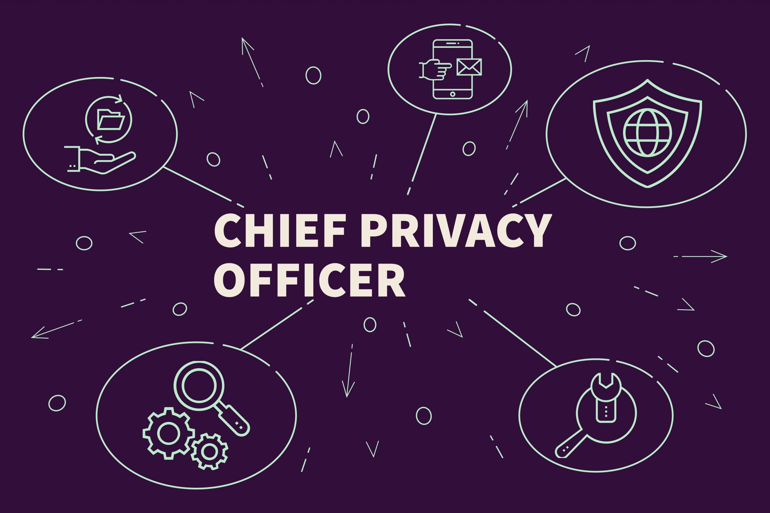 Does Your Organization Need A Chief Privacy Officer