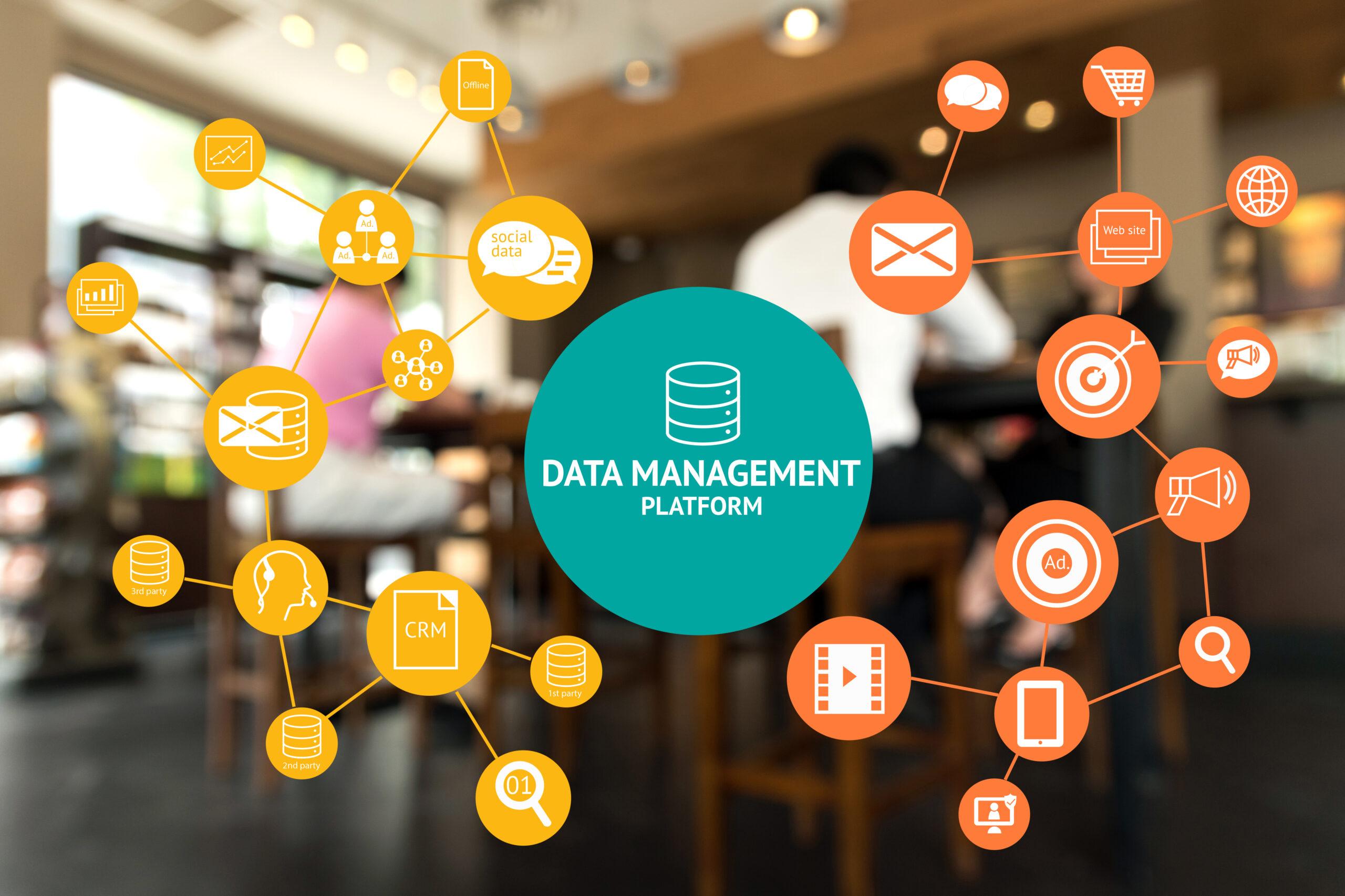 Customer Master Data Management (MDM): 5 Steps To Success