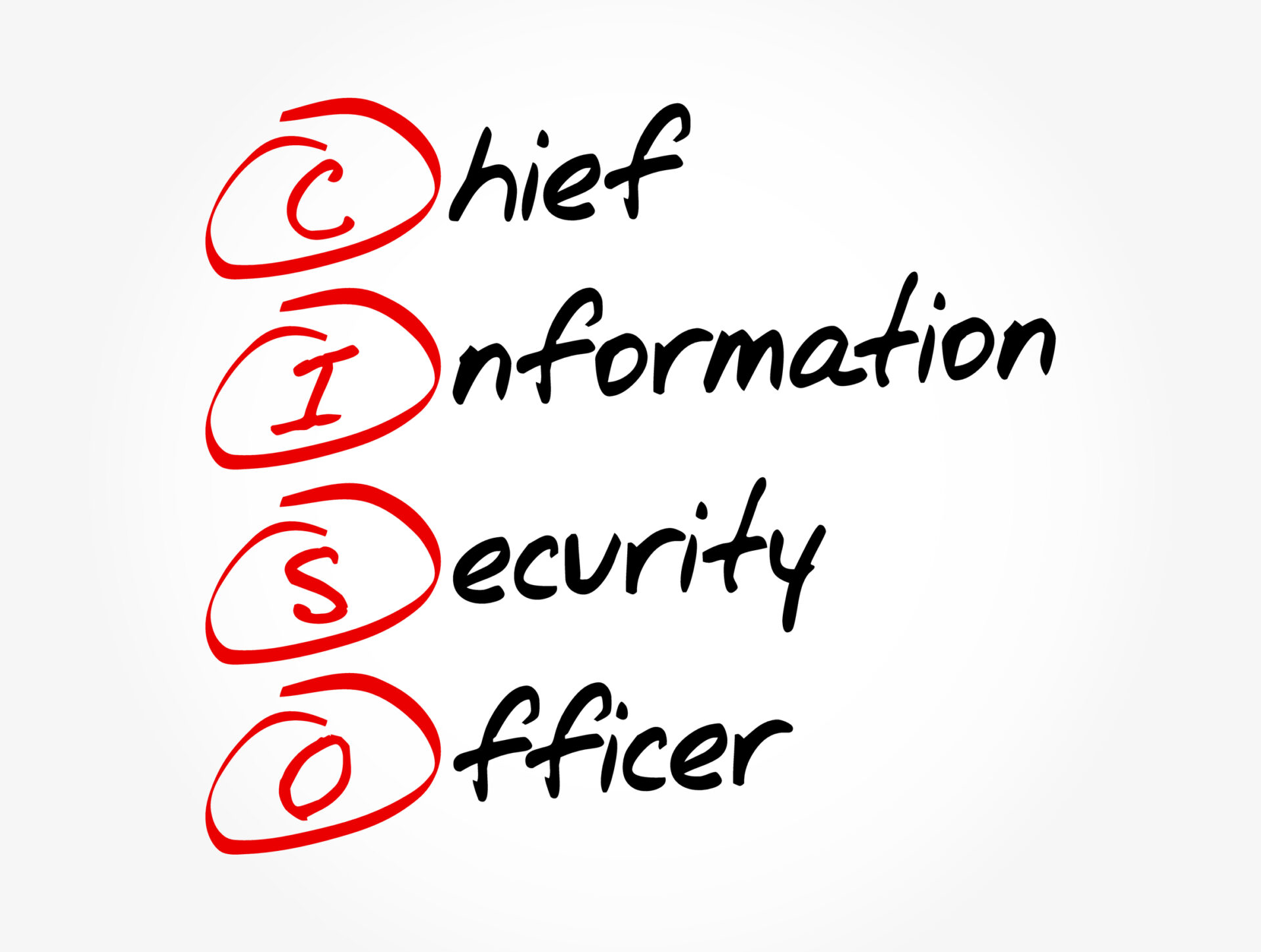 The New First 100 Days Of A CISO